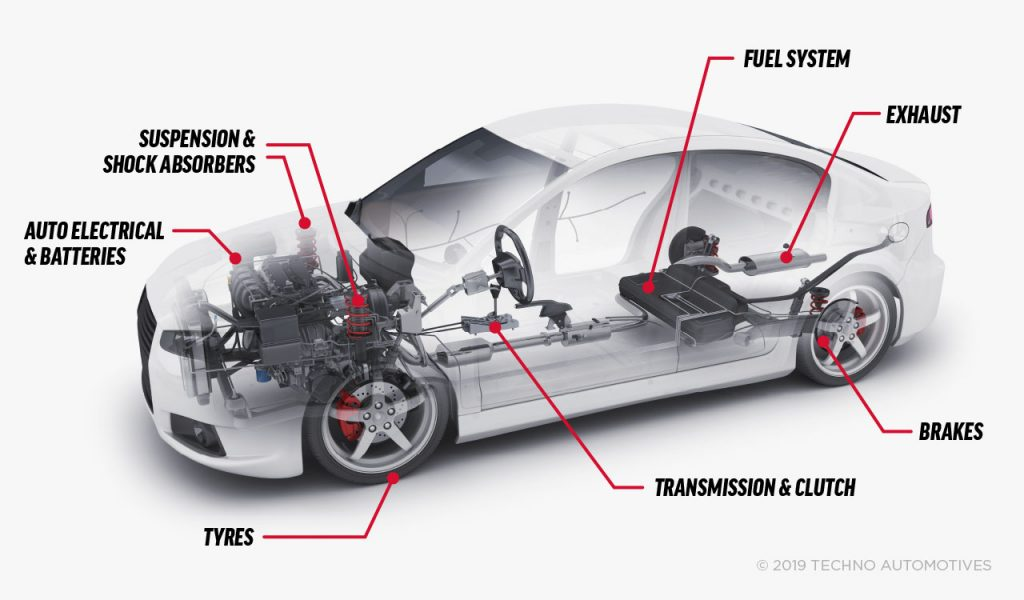 Car Servicing & Repairs - Techno Automotives Rydalmere